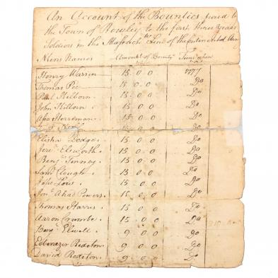 a-massachusetts-town-s-revolutionary-war-roster-of-volunteers